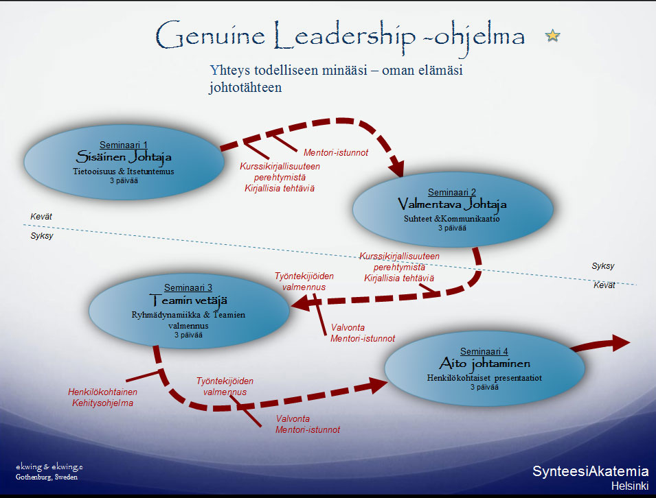 genuine_leadership